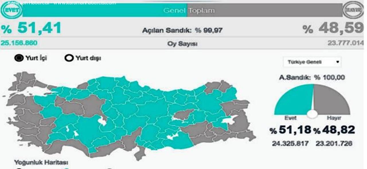 """Referandumda Türkiye ve Karaman """"Evet"""" Dedi"""